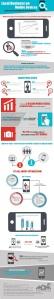 Mobile infograph